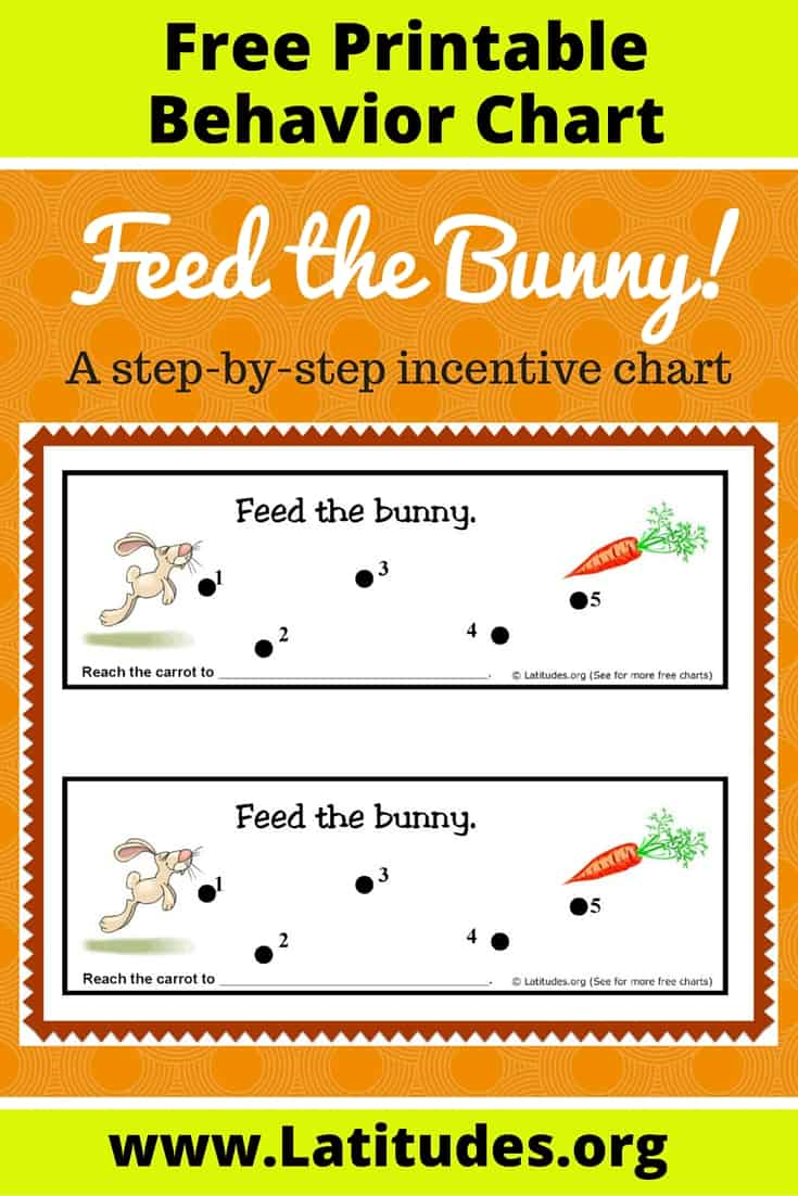 FREE Feed the Bunny Behavior Chart