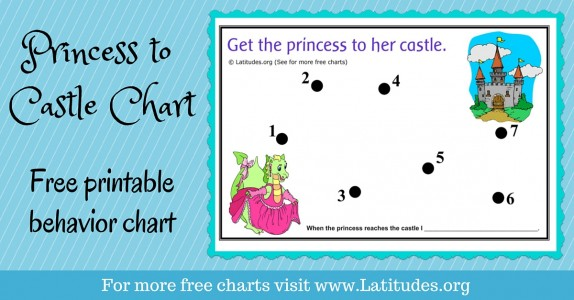 Princess to Castle Behavior Chart WordPress