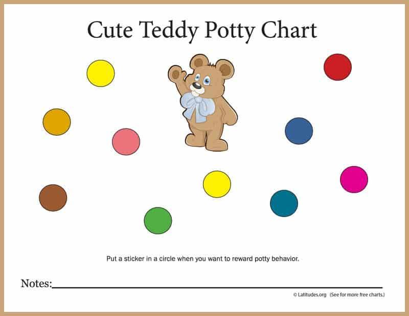 Cute Teddy Potty Chart
