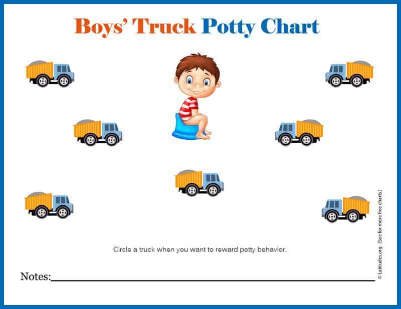 Boys Truck Potty Chart Border