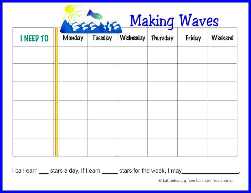 Making Waves Weekly Behavior Chart Border