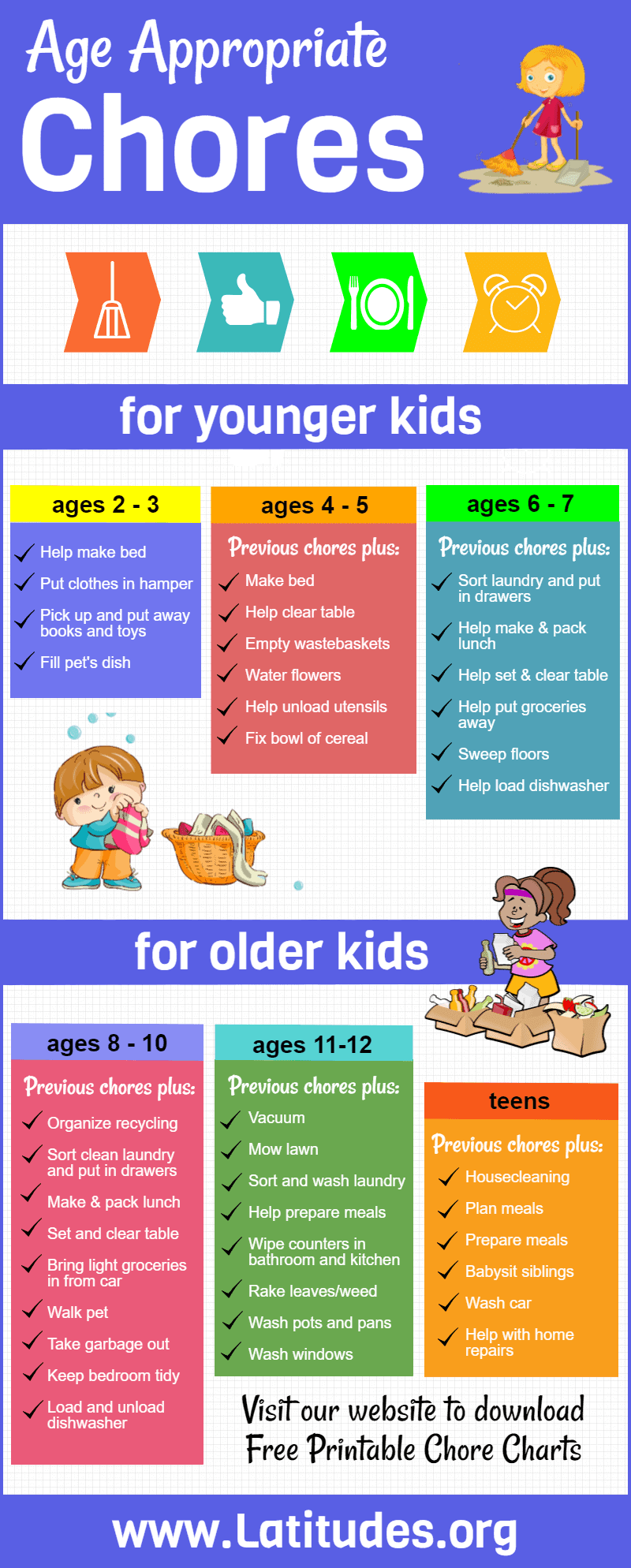 I love this! Makes it super easy to assign chores to my kids! A great resource for all moms and dads!