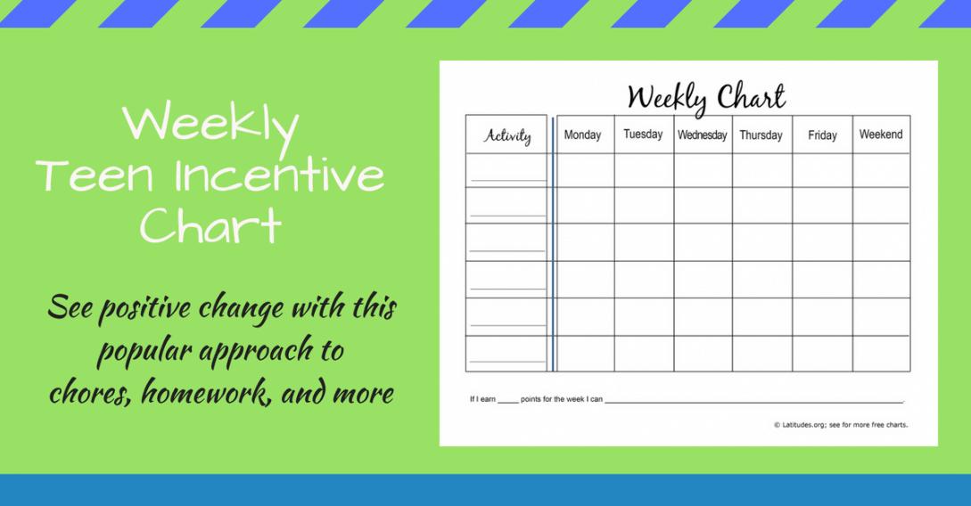 Weekly Teen Incentive Chart WordPress