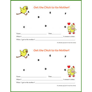 Mother and Chick Behavior Chart
