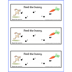 Hungry Bunny Behavior Chart