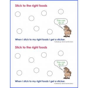 Stick to the Right Foods Sticker Chart